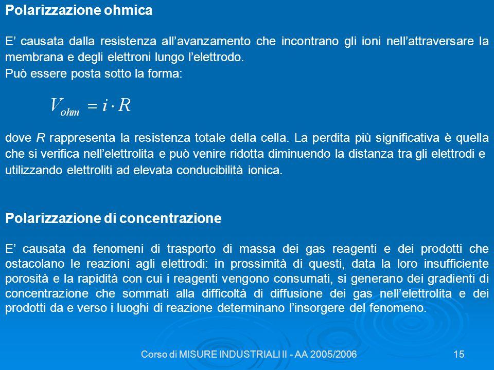 Corso di MISURE INDUSTRIALI II - AA 2005/200615 Polarizzazione ohmica E causata dalla resistenza allavanzamento che incontrano gli ioni nellattraversa