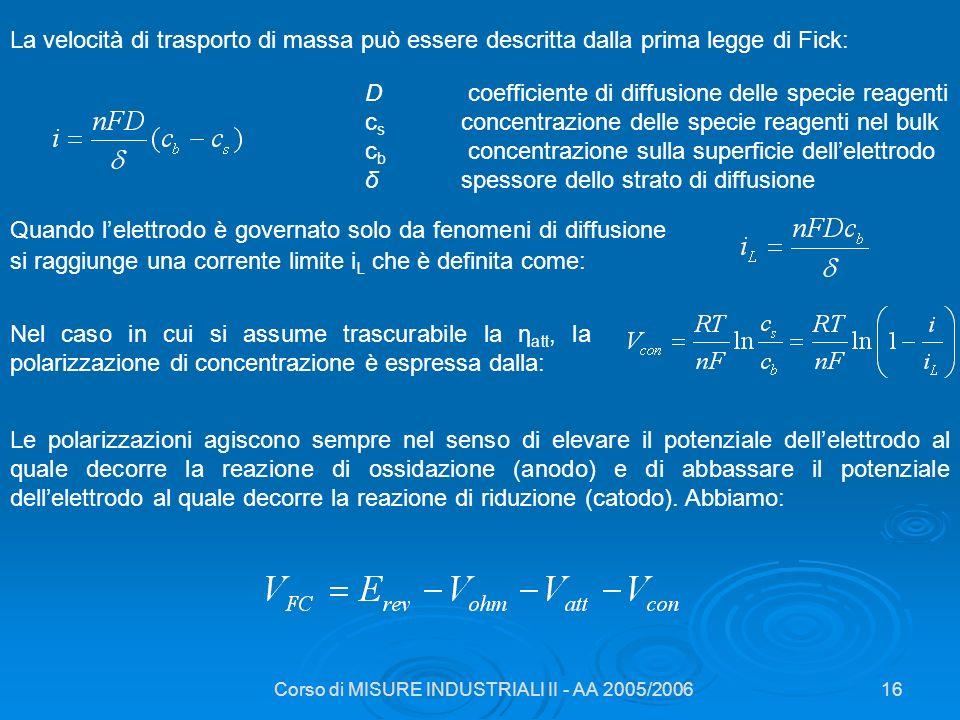 Corso di MISURE INDUSTRIALI II - AA 2005/200616 La velocità di trasporto di massa può essere descritta dalla prima legge di Fick: D coefficiente di di