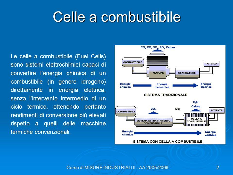 Corso di MISURE INDUSTRIALI II - AA 2005/20062 Celle a combustibile Le celle a combustibile (Fuel Cells) sono sistemi elettrochimici capaci di convert