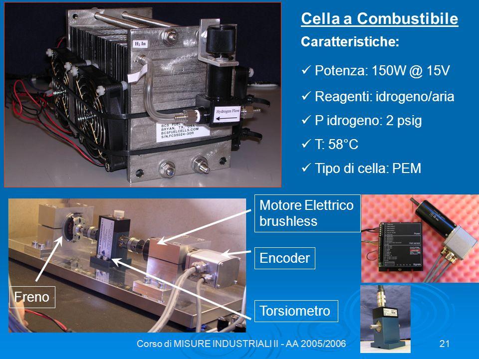 Corso di MISURE INDUSTRIALI II - AA 2005/200621 Caratteristiche: Potenza: 150W @ 15V Reagenti: idrogeno/aria P idrogeno: 2 psig T: 58°C Tipo di cella: