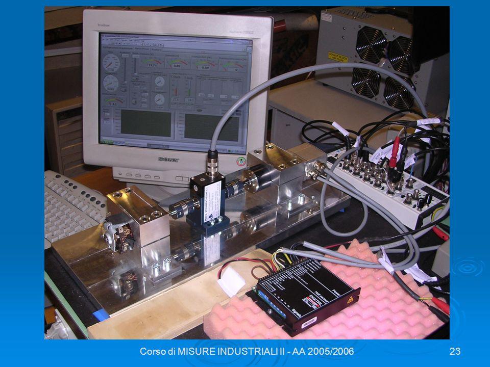 Corso di MISURE INDUSTRIALI II - AA 2005/200623