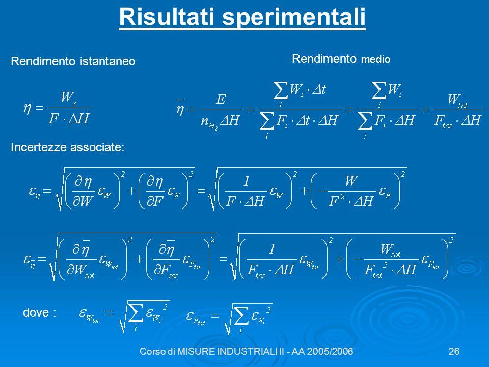 Corso di MISURE INDUSTRIALI II - AA 2005/200626 Risultati sperimentali Incertezze associate: dove : Rendimento istantaneo Rendimento medio