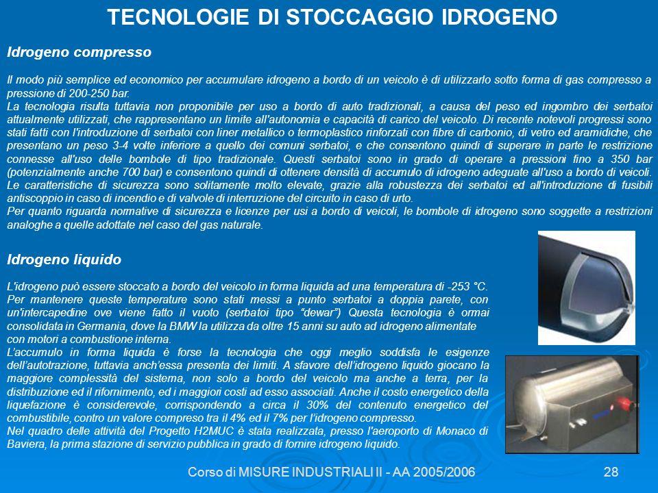 Corso di MISURE INDUSTRIALI II - AA 2005/200628 TECNOLOGIE DI STOCCAGGIO IDROGENO Idrogeno compresso Il modo più semplice ed economico per accumulare