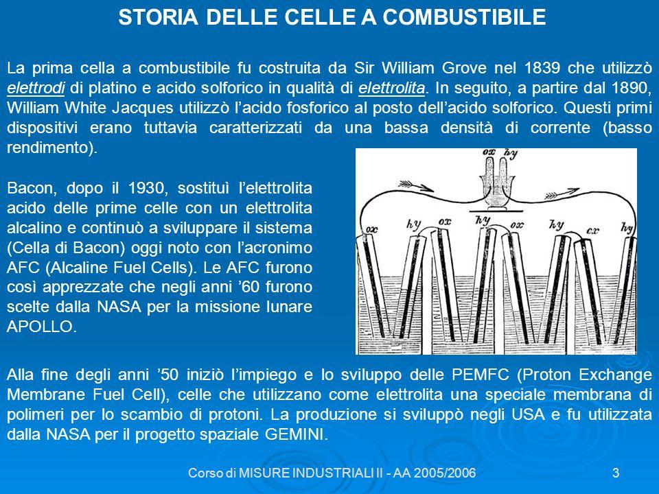 Corso di MISURE INDUSTRIALI II - AA 2005/20064 L acqua viene decomposta nei suoi elementi costituenti, l idrogeno e l ossigeno (la presenza del sale Na 2 SO 4 disciolto serve ad aumentare la conducibilità della soluzione acquosa).