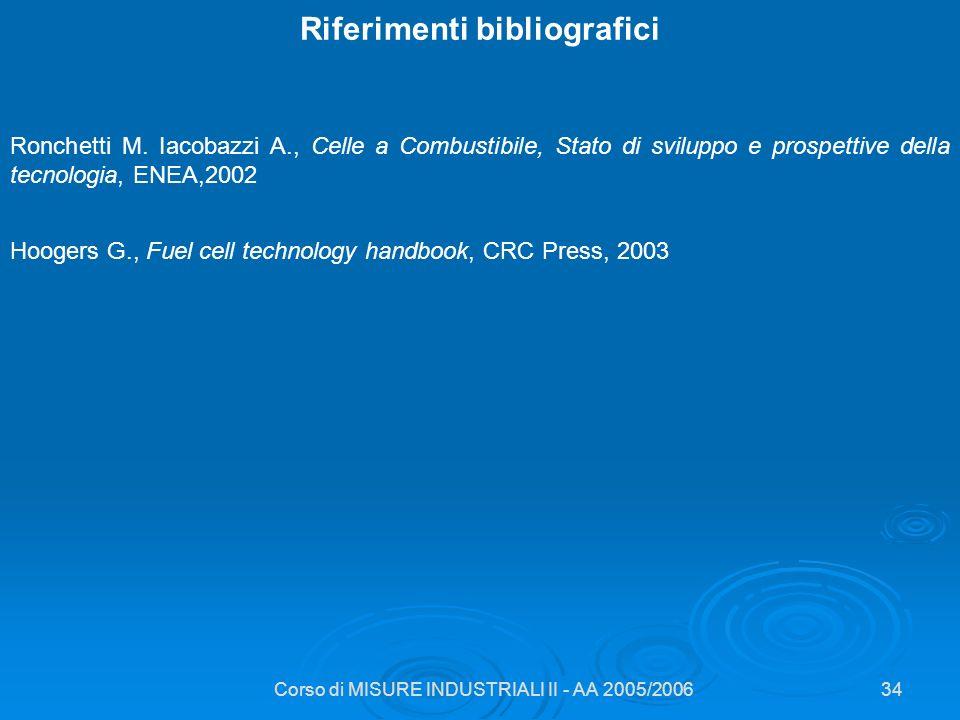 Corso di MISURE INDUSTRIALI II - AA 2005/200634 Riferimenti bibliografici Ronchetti M. Iacobazzi A., Celle a Combustibile, Stato di sviluppo e prospet