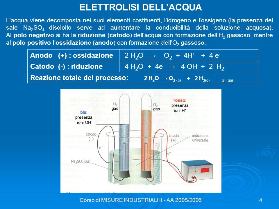 Corso di MISURE INDUSTRIALI II - AA 2005/20064 L'acqua viene decomposta nei suoi elementi costituenti, l'idrogeno e l'ossigeno (la presenza del sale N