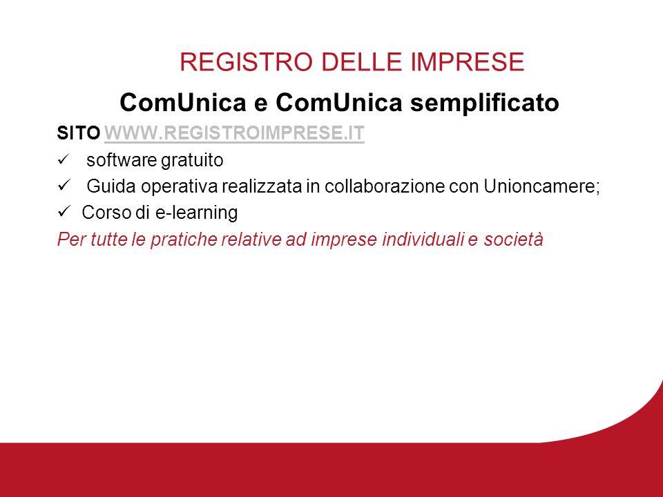 REGISTRO DELLE IMPRESE AVVIO ATTIVITA Art.9 comma 3 D.L.