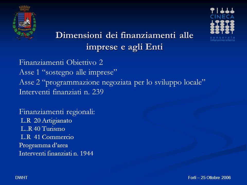 DWHTForlì – 25 Ottobre 2006 Dimensioni dei finanziamenti alle imprese e agli Enti Finanziamenti Obiettivo 2 Asse 1 sostegno alle imprese Asse 2 progra