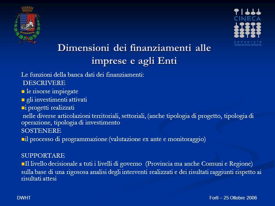 DWHTForlì – 25 Ottobre 2006 Dimensioni dei finanziamenti alle imprese e agli Enti Le funzioni della banca dati dei finanziamenti: DESCRIVERE le risors