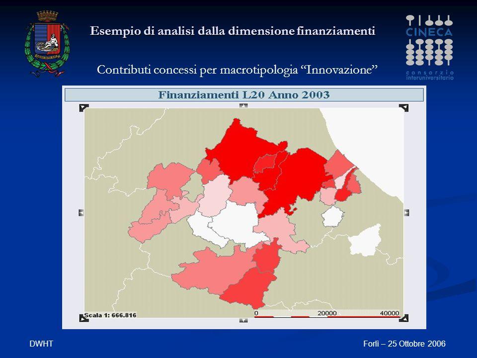 DWHTForlì – 25 Ottobre 2006 Esempio di analisi dalla dimensione finanziamenti Contributi concessi per macrotipologia Innovazione
