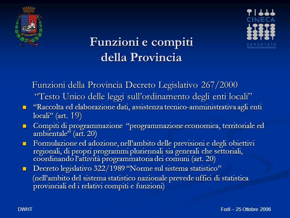 DWHTForlì – 25 Ottobre 2006 Funzioni e compiti della Provincia Funzioni della Provincia Decreto Legislativo 267/2000 Funzioni della Provincia Decreto