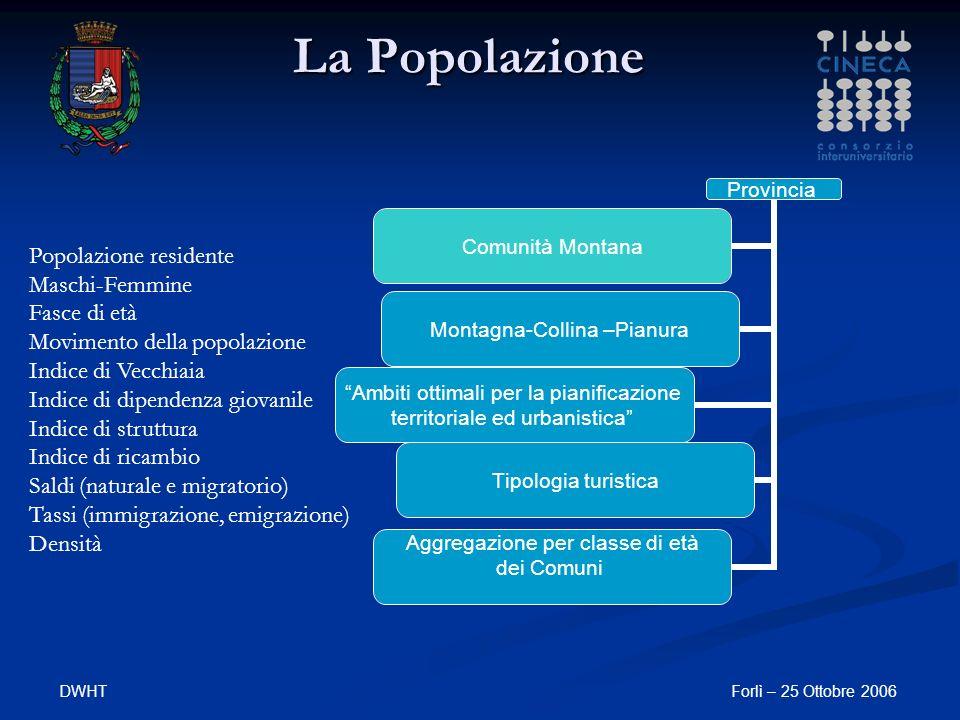 DWHTForlì – 25 Ottobre 2006 La Popolazione Popolazione residente Maschi-Femmine Fasce di età Movimento della popolazione Indice di Vecchiaia Indice di