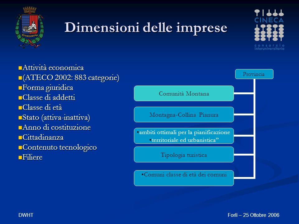 DWHTForlì – 25 Ottobre 2006 Dimensioni delle imprese Attività economica Attività economica (ATECO 2002: 883 categorie) (ATECO 2002: 883 categorie) For
