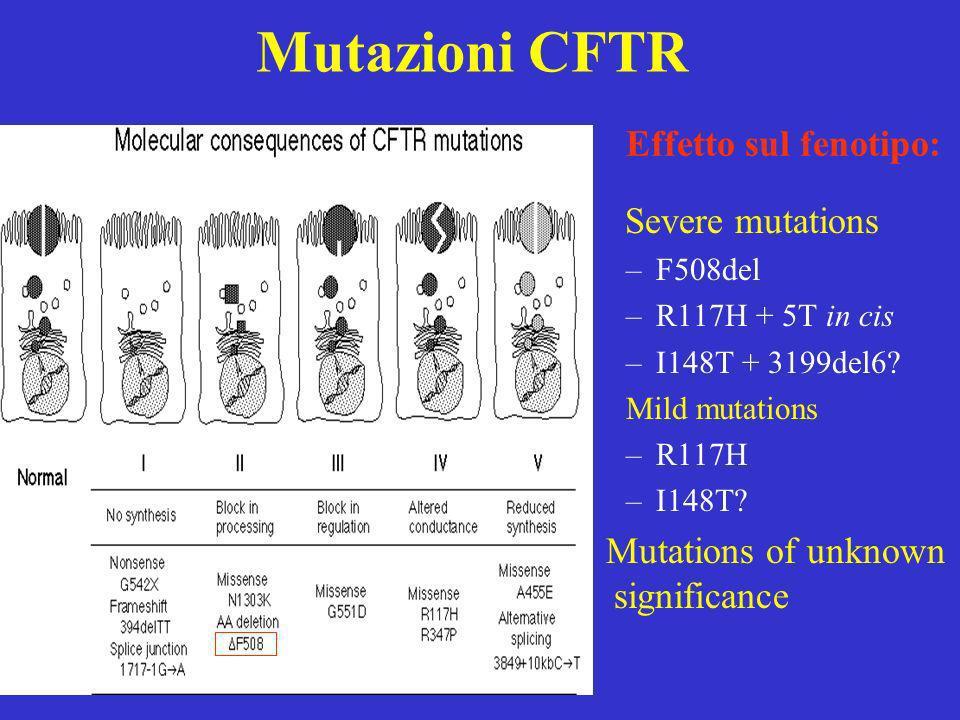 Mutazioni CFTR Severe mutations –F508del –R117H + 5T in cis –I148T + 3199del6? Mild mutations –R117H –I148T? Mutations of unknown significance Effetto