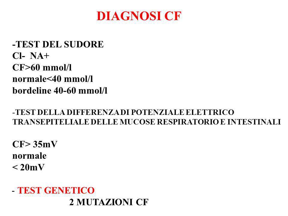 DIAGNOSI CF -TEST DEL SUDORE Cl- NA+ CF>60 mmol/l normale<40 mmol/l bordeline 40-60 mmol/l -TEST DELLA DIFFERENZA DI POTENZIALE ELETTRICO TRANSEPITELI