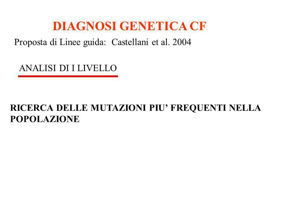 DIAGNOSI GENETICA CF ANALISI DI I LIVELLO Proposta di Linee guida: Castellani et al. 2004 RICERCA DELLE MUTAZIONI PIU FREQUENTI NELLA POPOLAZIONE