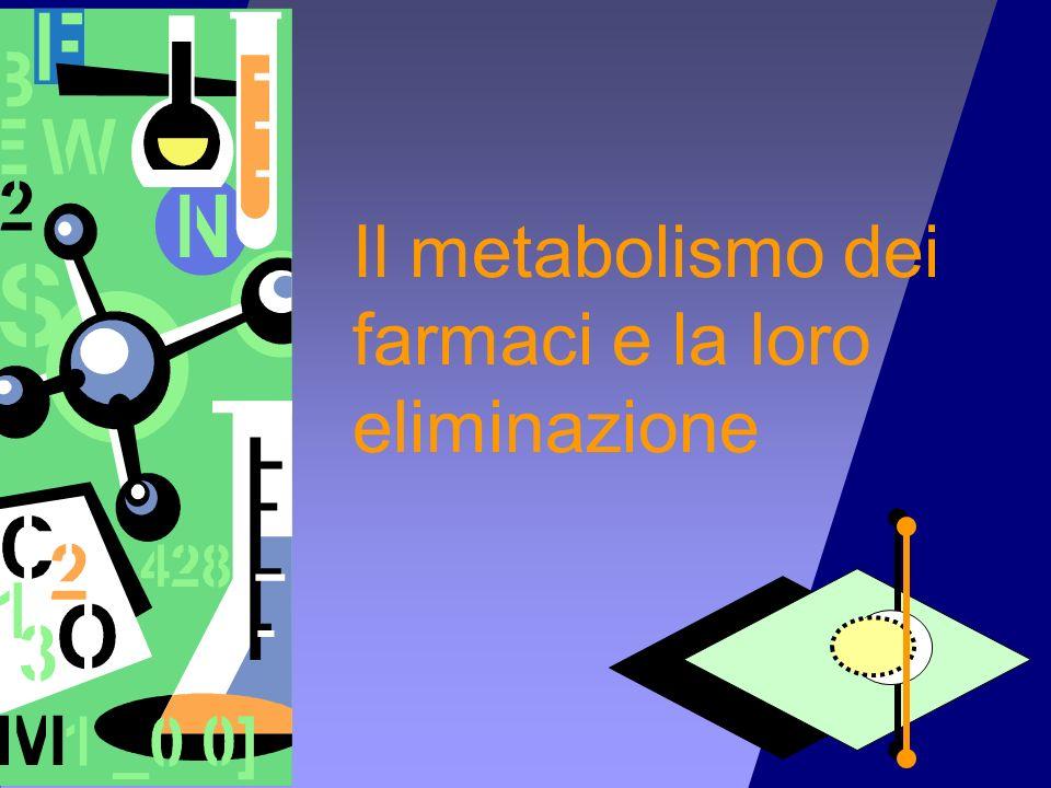 Il metabolismo dei farmaci e la loro eliminazione