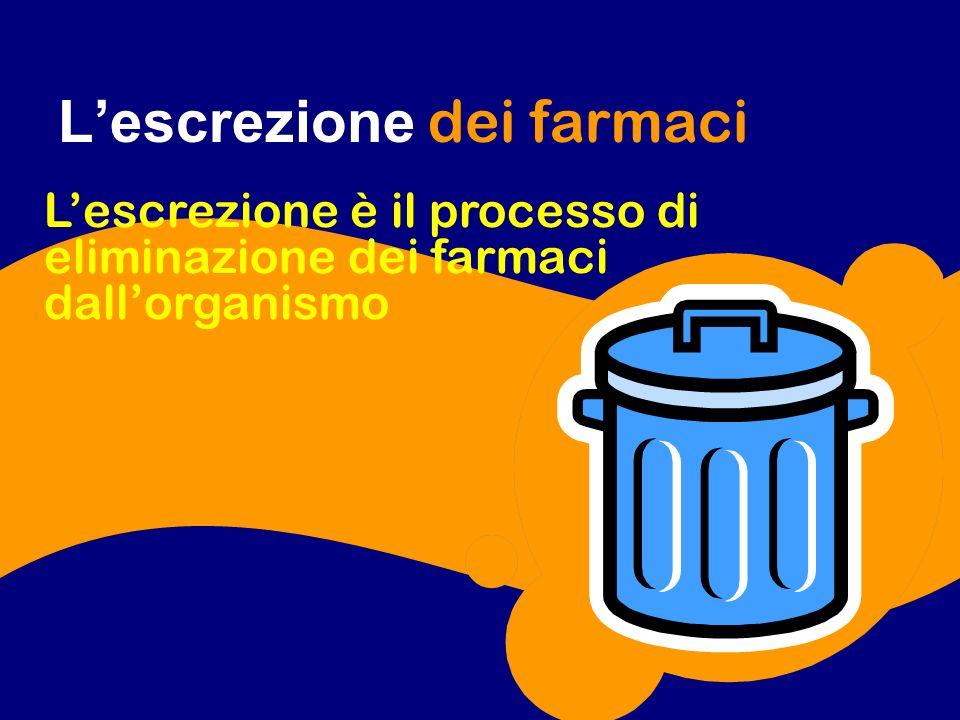 Lescrezione dei farmaci Lescrezione è il processo di eliminazione dei farmaci dallorganismo