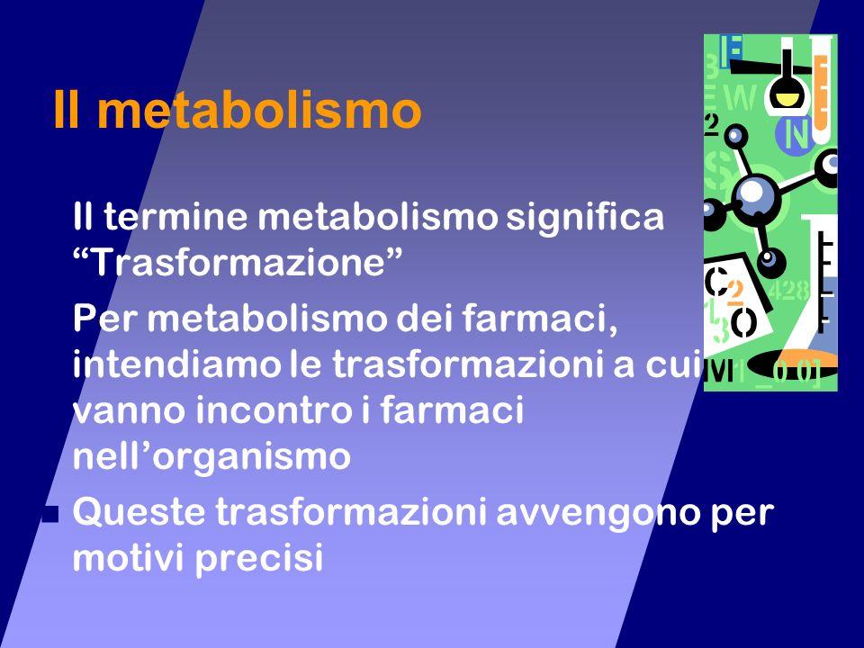Il metabolismo Il termine metabolismo significa Trasformazione Per metabolismo dei farmaci, intendiamo le trasformazioni a cui vanno incontro i farmac