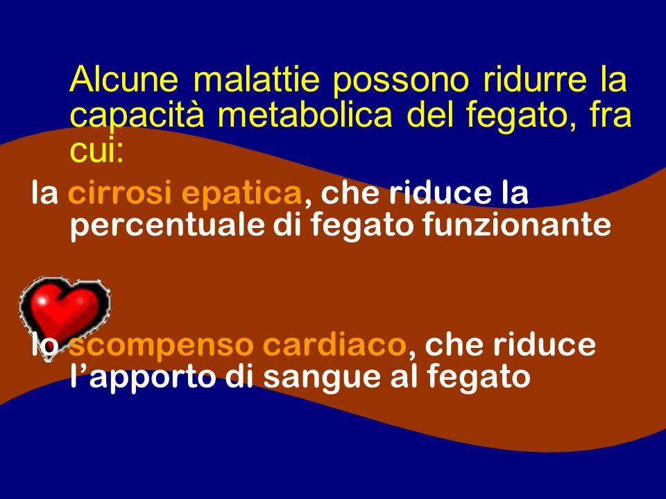 Alcune malattie possono ridurre la capacità metabolica del fegato, fra cui: la cirrosi epatica, che riduce la percentuale di fegato funzionante lo sco