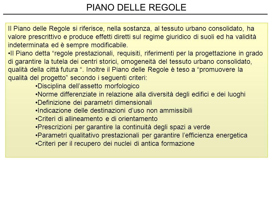 PIANO DELLE REGOLE Il Piano delle Regole si riferisce, nella sostanza, al tessuto urbano consolidato, ha valore prescrittivo e produce effetti diretti