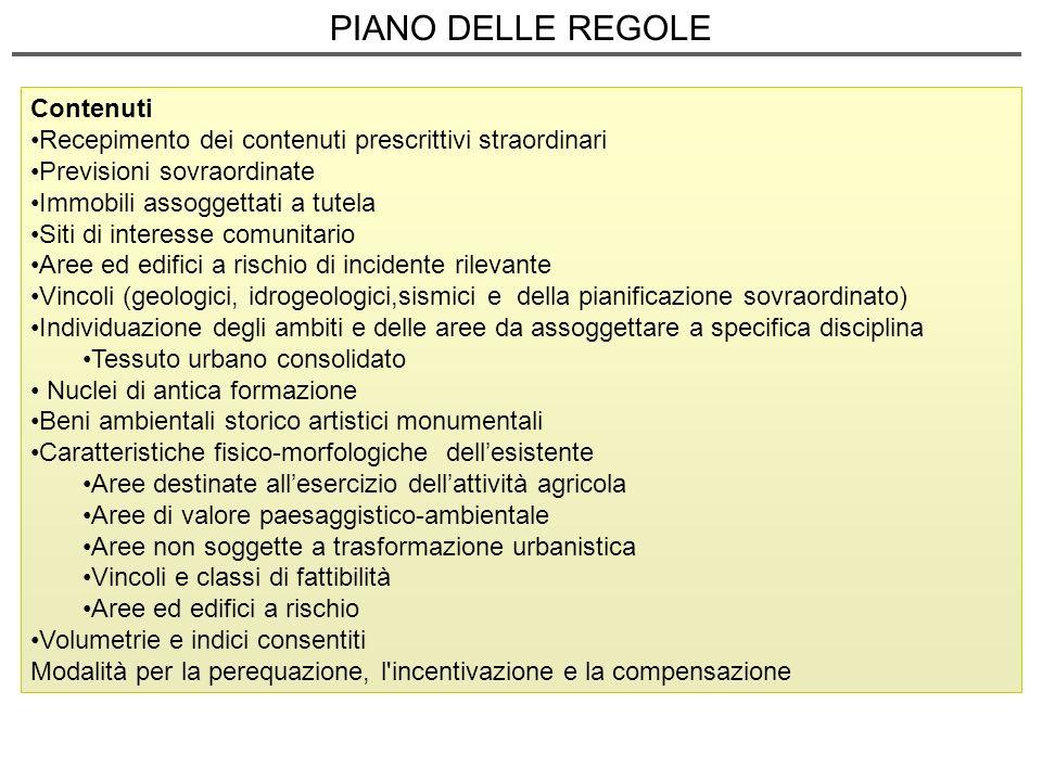 PIANO DELLE REGOLE Contenuti Recepimento dei contenuti prescrittivi straordinari Previsioni sovraordinate Immobili assoggettati a tutela Siti di inter