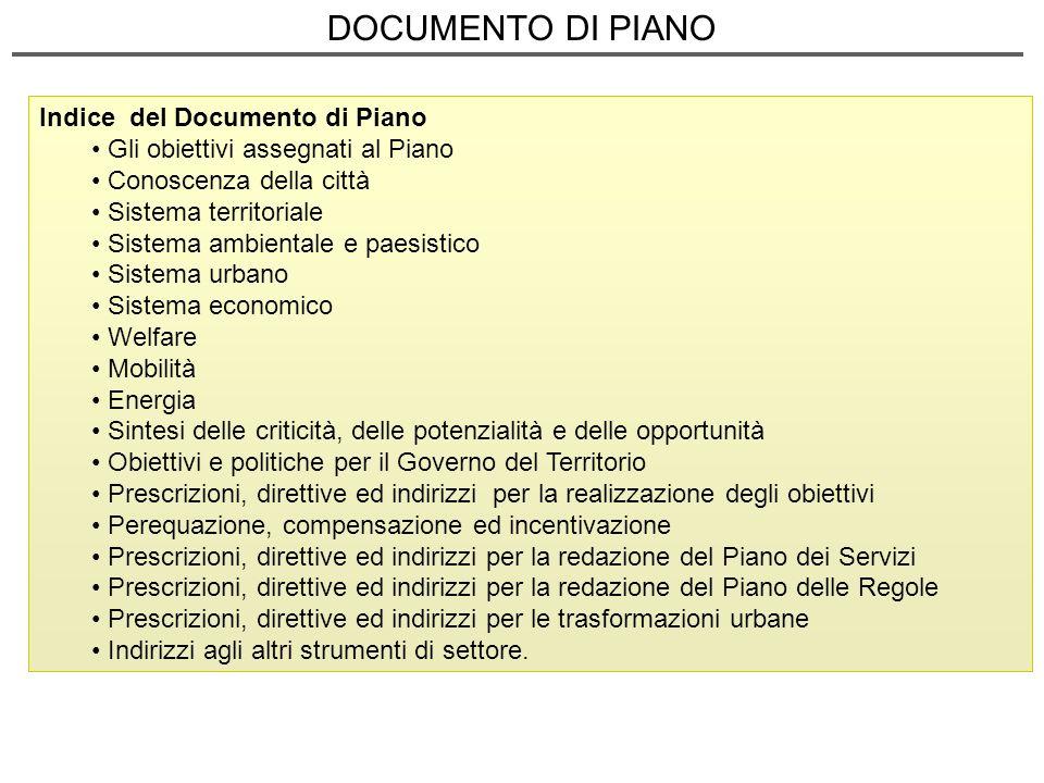DOCUMENTO DI PIANO Indice del Documento di Piano Gli obiettivi assegnati al Piano Conoscenza della città Sistema territoriale Sistema ambientale e pae