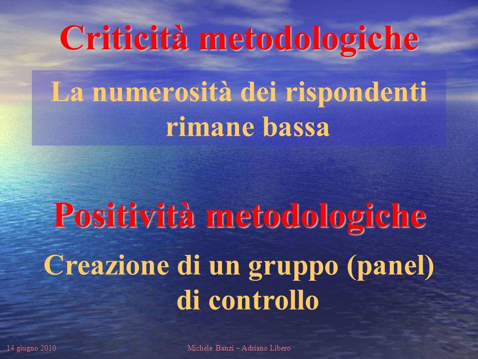 14 giugno 2010Michele Banzi – Adriano Libero Criticità metodologiche La numerosità dei rispondenti rimane bassa Positività metodologiche Creazione di un gruppo (panel) di controllo