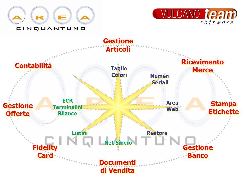 Gestione Articoli Gestione Articoli Stampa Etichette Stampa Etichette Ricevimento Merce Ricevimento Merce Contabilità Documenti di Vendita Documenti d