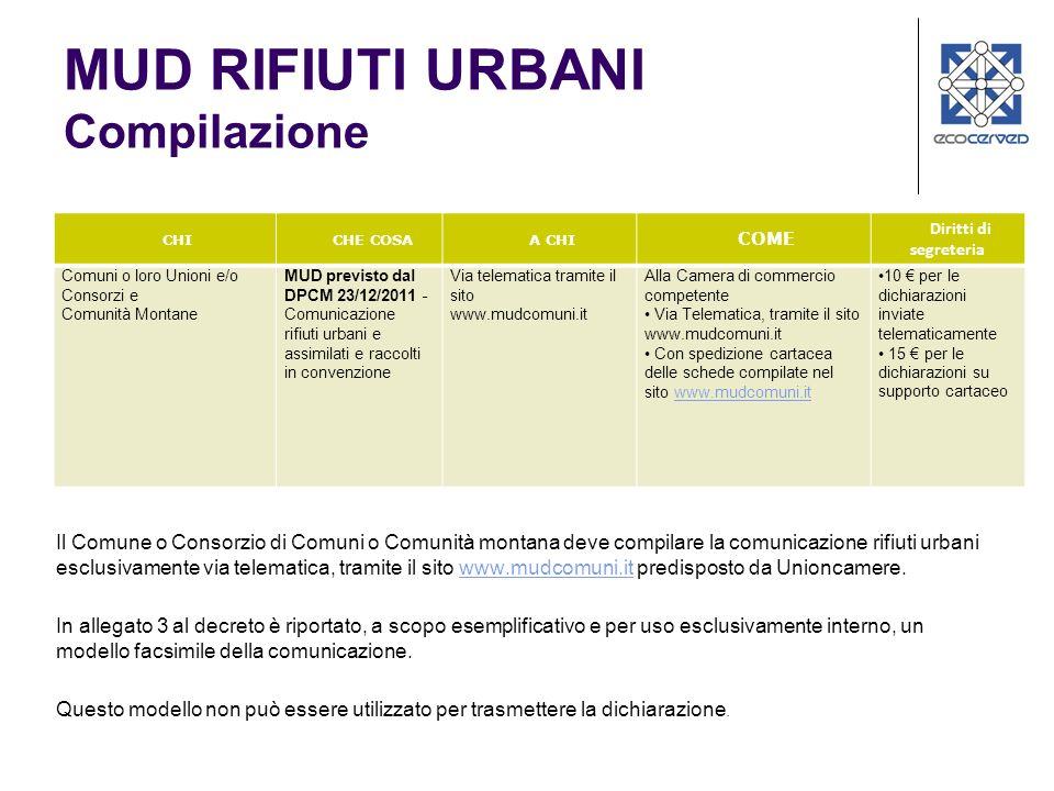 MUD RIFIUTI URBANI Compilazione Il Comune o Consorzio di Comuni o Comunità montana deve compilare la comunicazione rifiuti urbani esclusivamente via t
