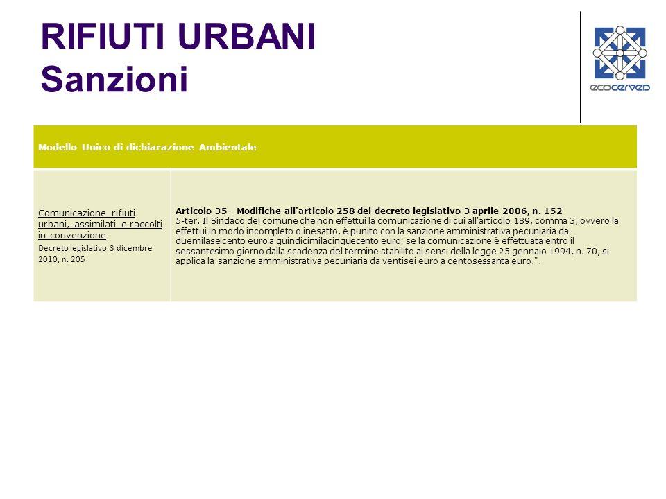 RIFIUTI URBANI Sanzioni Modello Unico di dichiarazione Ambientale Comunicazione rifiuti urbani, assimilati e raccolti in convenzione - Decreto legisla