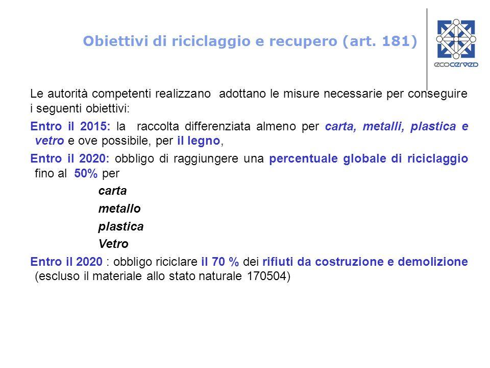 Obiettivi di riciclaggio e recupero (art. 181) Le autorità competenti realizzano adottano le misure necessarie per conseguire i seguenti obiettivi: En