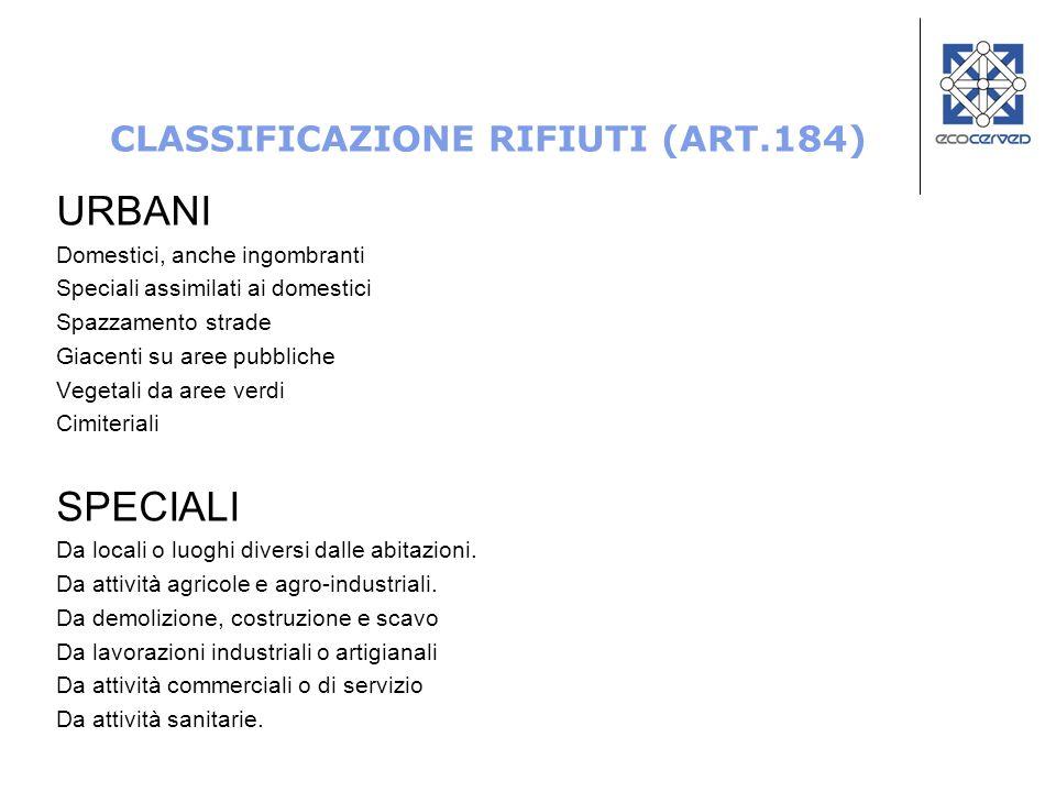 CLASSIFICAZIONE RIFIUTI (ART.184) URBANI Domestici, anche ingombranti Speciali assimilati ai domestici Spazzamento strade Giacenti su aree pubbliche V