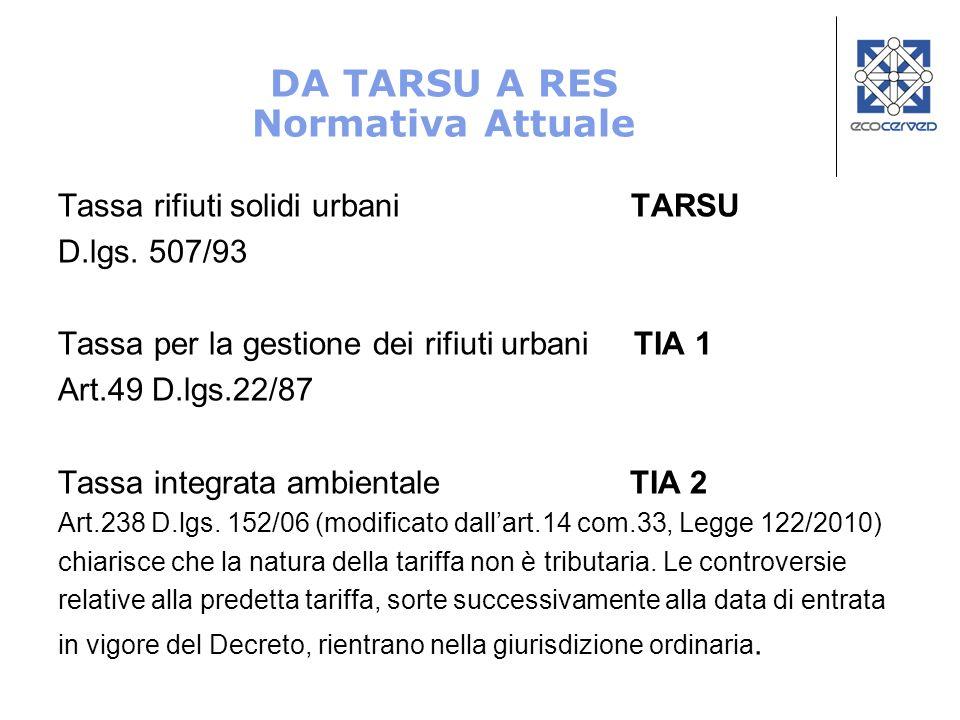 DA TARSU A RES Normativa Attuale Tassa rifiuti solidi urbani TARSU D.lgs. 507/93 Tassa per la gestione dei rifiuti urbani TIA 1 Art.49 D.lgs.22/87 Tas