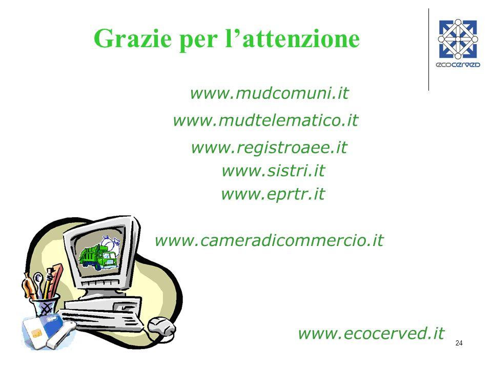24 www.ecocerved.it www.eprtr.it www.mudtelematico.it www.registroaee.it Grazie per lattenzione www.cameradicommercio.it www.mudcomuni.it www.sistri.i