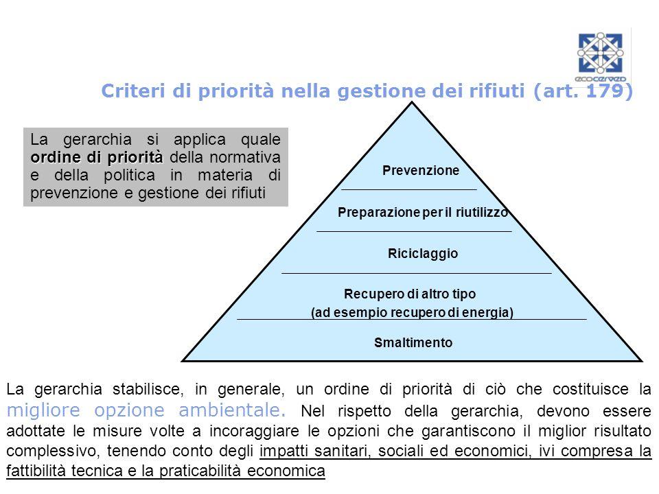 Criteri di priorità nella gestione dei rifiuti (art. 179) Prevenzione Preparazione per il riutilizzo Riciclaggio Recupero di altro tipo (ad esempio re