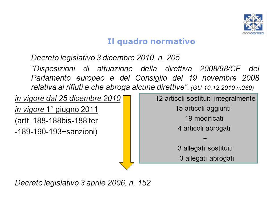 Decreto legislativo 3 dicembre 2010, n. 205 Disposizioni di attuazione della direttiva 2008/98/CE del Parlamento europeo e del Consiglio del 19 novemb