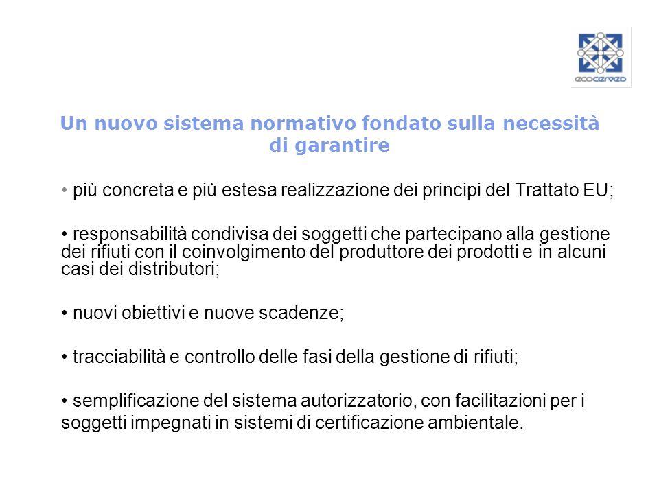 SANZIONI: violazione degli obblighi di comunicazione,tenuta errata od incompleta registri e formulari art.