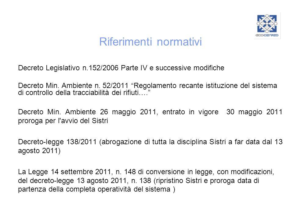 Riferimenti normativi Decreto Legislativo n.152/2006 Parte IV e successive modifiche Decreto Min. Ambiente n. 52/2011 Regolamento recante istituzione