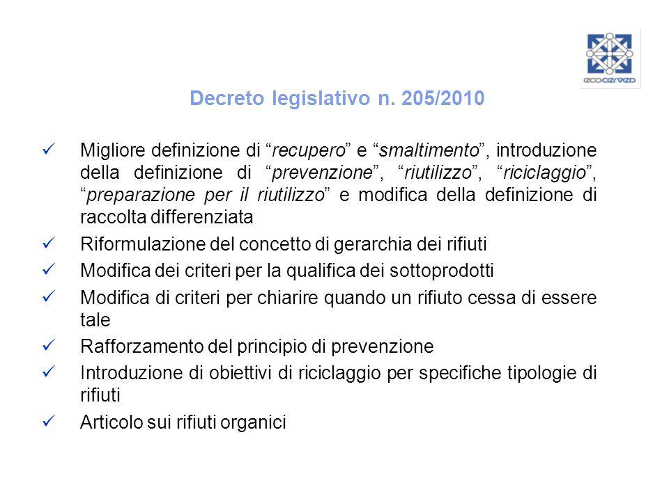 Decreto legislativo n. 205/2010 Migliore definizione di recupero e smaltimento, introduzione della definizione di prevenzione, riutilizzo, riciclaggio