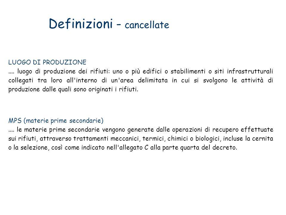 Definizioni - cancellate LUOGO DI PRODUZIONE.... luogo di produzione dei rifiuti: uno o più edifici o stabilimenti o siti infrastrutturali collegati t