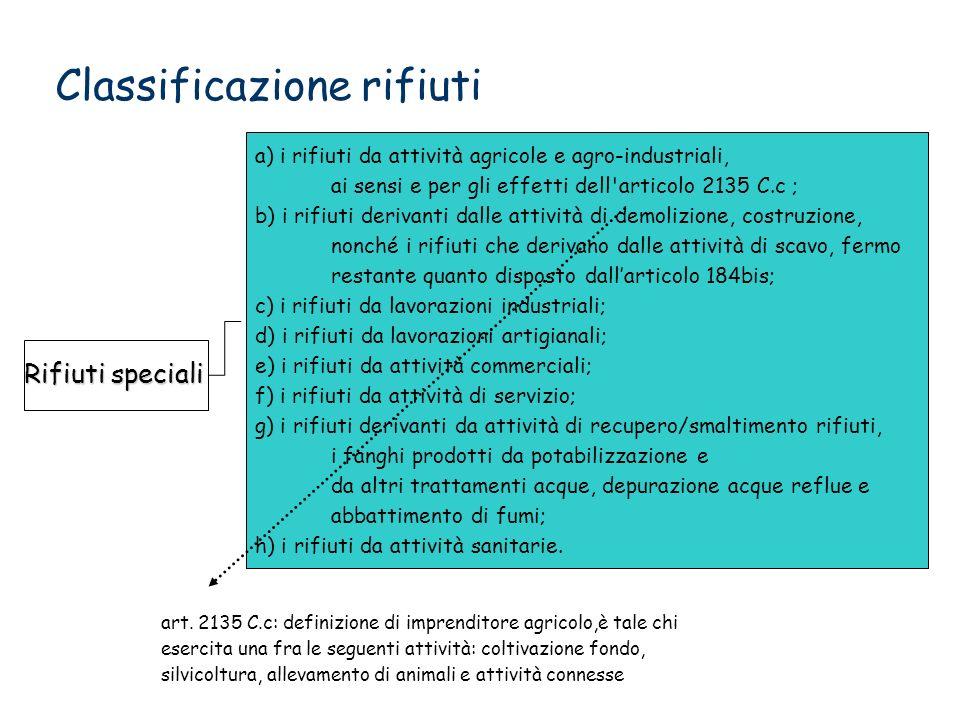 Classificazione rifiuti art. 2135 C.c: definizione di imprenditore agricolo,è tale chi esercita una fra le seguenti attività: coltivazione fondo, silv