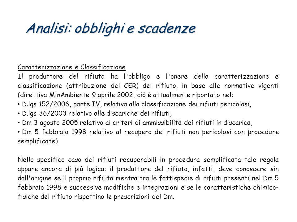 Analisi: obblighi e scadenze Caratterizzazione e Classificazione Il produttore del rifiuto ha l'obbligo e l'onere della caratterizzazione e classifica