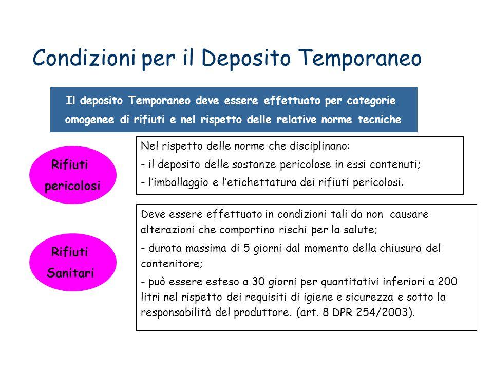 Condizioni per il Deposito Temporaneo Nel rispetto delle norme che disciplinano: - il deposito delle sostanze pericolose in essi contenuti; - limballa