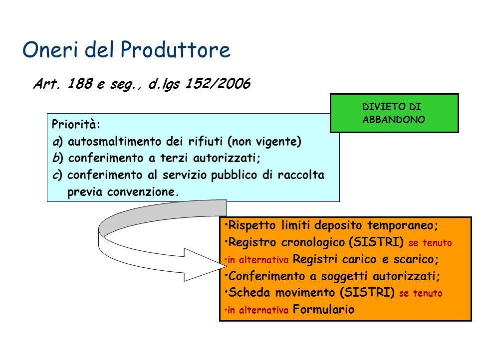 Oneri del Produttore Priorità: a) autosmaltimento dei rifiuti (non vigente) b) conferimento a terzi autorizzati; c) conferimento al servizio pubblico