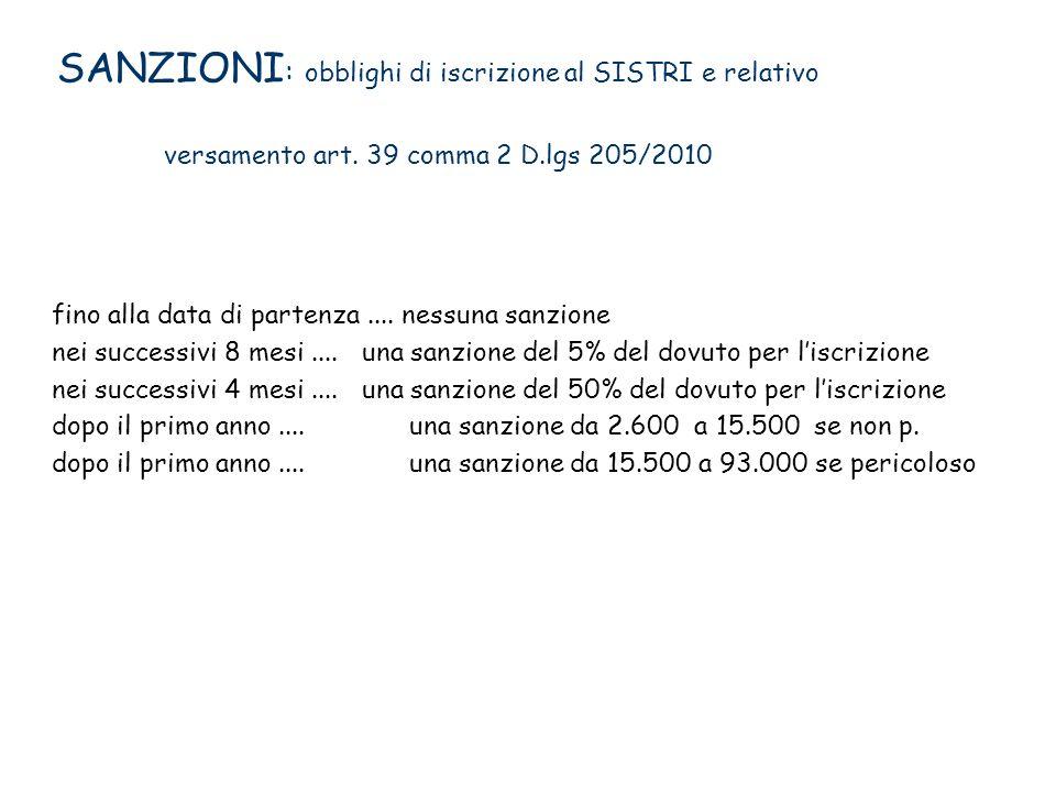 SANZIONI : obblighi di iscrizione al SISTRI e relativo versamento art. 39 comma 2 D.lgs 205/2010 fino alla data di partenza.... nessuna sanzione nei s