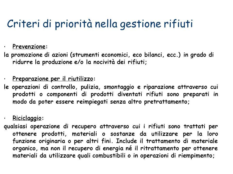 Criteri di priorità nella gestione rifiuti Prevenzione: la promozione di azioni (strumenti economici, eco bilanci, ecc.) in grado di ridurre la produz