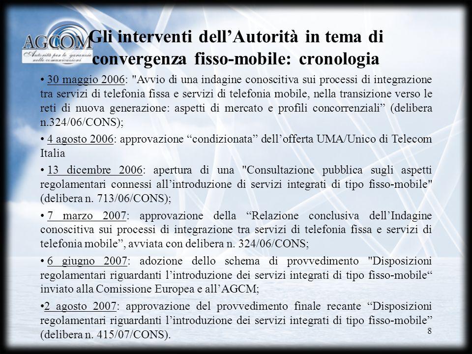 8 Gli interventi dellAutorità in tema di convergenza fisso-mobile: cronologia 30 maggio 2006: