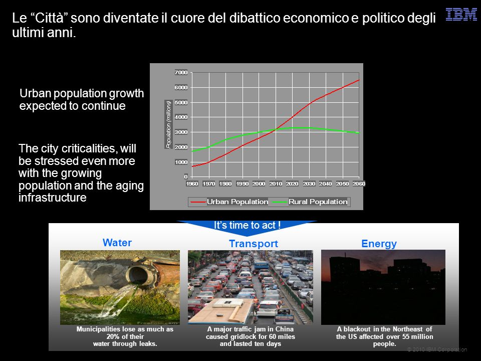© 2010 IBM Corporation I building block della strategia Smart City poggiano su 3 pilastri 3 Instrument the Physical World New Data Interconnect for Business Context Derive Intelligence through Industry-specific Analytics New Insights Business Intelligence & Performance Management Advanced Analytics and Optimization Asset Optimization Supply Chain Optimization Production Process Optimization Physical Infrastructure Il mondo fisico si fonde con quello digitale …generando valore