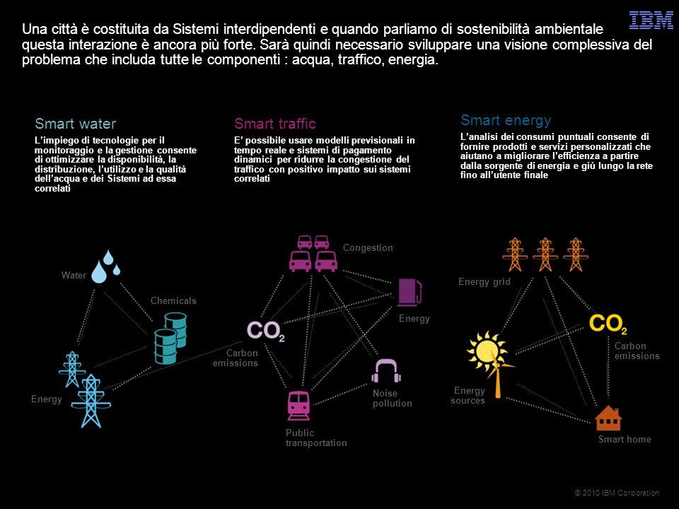 © 2010 IBM Corporation Una città è costituita da Sistemi interdipendenti e quando parliamo di sostenibilità ambientale questa interazione è ancora più forte.